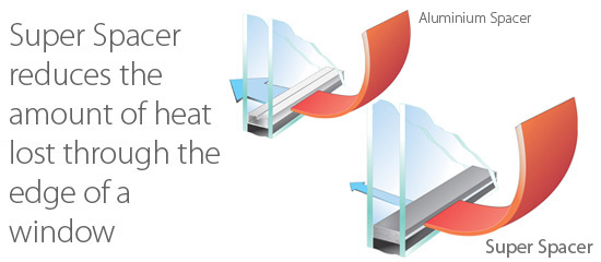 Super Spacer Double Glazing Heat Energy Efficiency Window