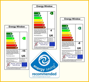 Double Glazed Window Energy Efficiency Ratings Brfc Energy